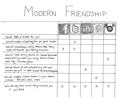 modern-friendship-jokes-cartoons