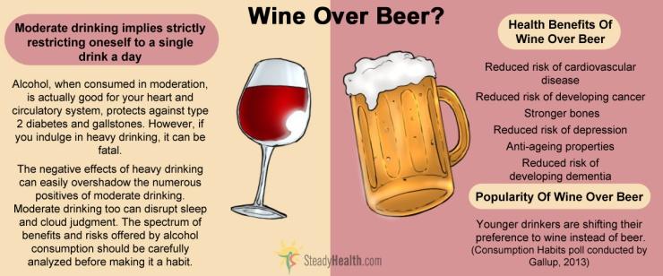 wine-over-beer